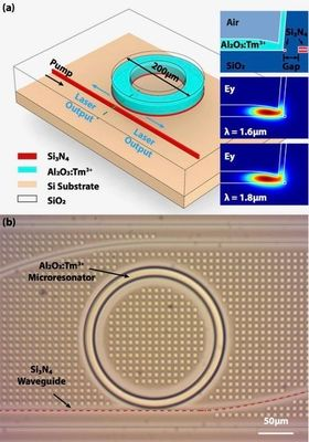 Ultra-compact and low-threshold thulium microcavity laser monolithically integrated on silicon (1)